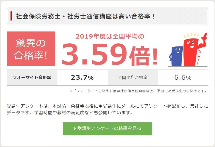 フォーサイト【2020】